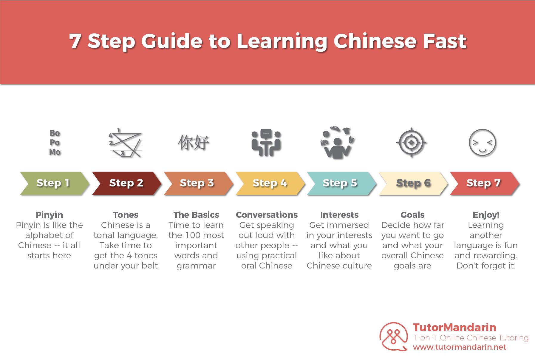 Learn Chinese Online | TutorMandarin: Online Mandarin Tutor